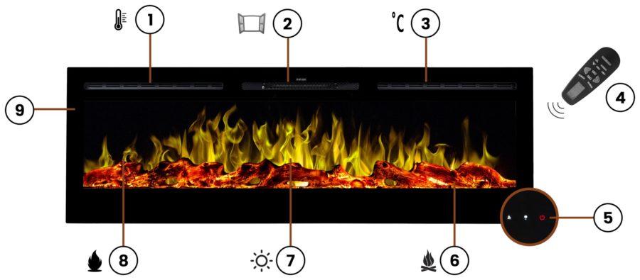 MAJOR elektromos kandalló funkciók áttekintése